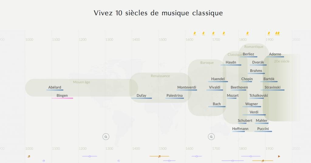 soClassiQ Zenitude Profonde Le Mag