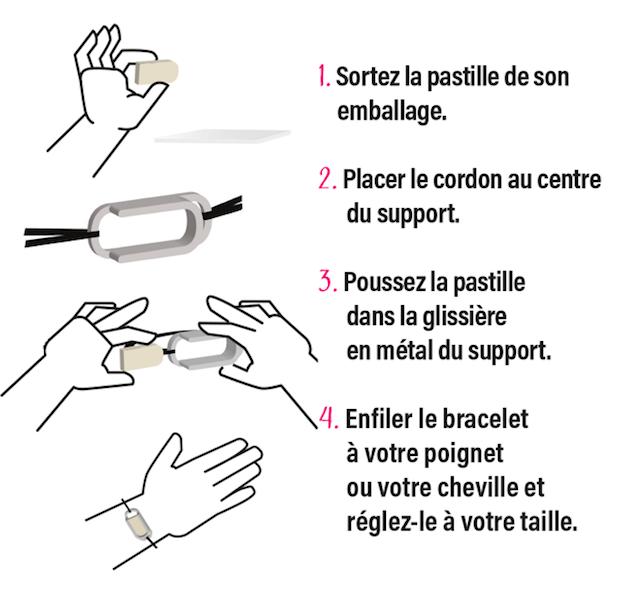 Repulstick® Bracelet anti moustiques et anti tiques