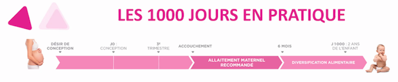 1OOO JOURS QUI COMPTENT…